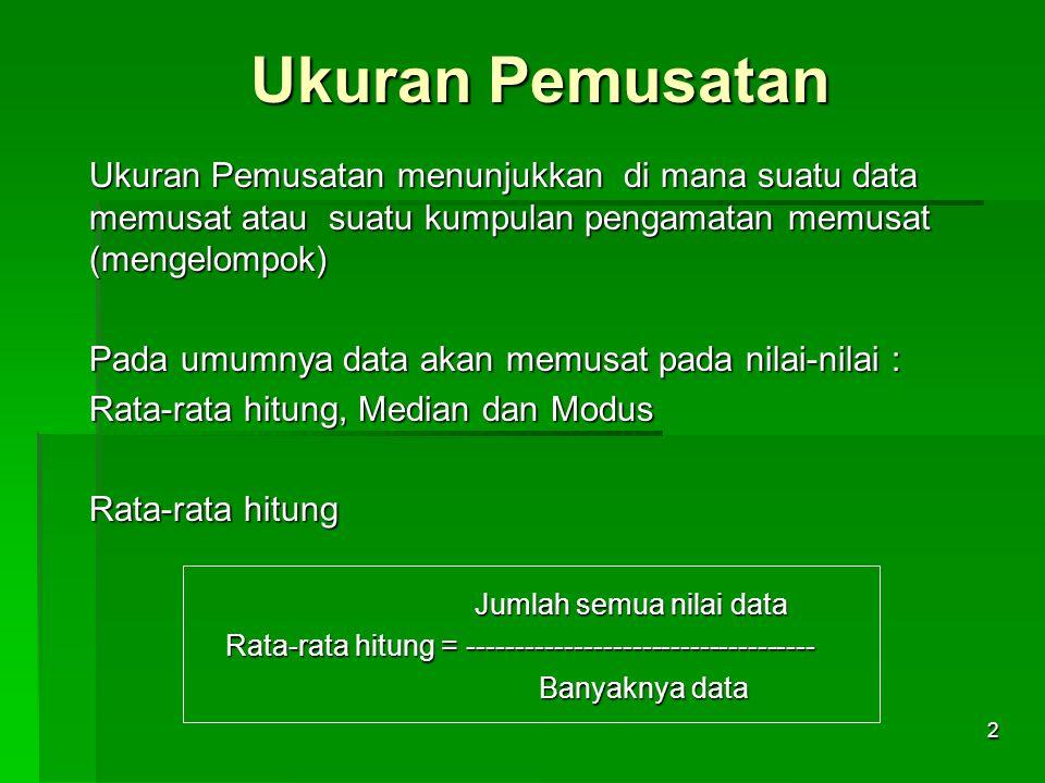2 Ukuran Pemusatan Ukuran Pemusatan menunjukkan di mana suatu data memusat atau suatu kumpulan pengamatan memusat (mengelompok) Pada umumnya data akan memusat pada nilai-nilai : Rata-rata hitung, Median dan Modus Rata-rata hitung Jumlah semua nilai data Jumlah semua nilai data Rata-rata hitung = ------------------------------------ Rata-rata hitung = ------------------------------------ Banyaknya data Banyaknya data