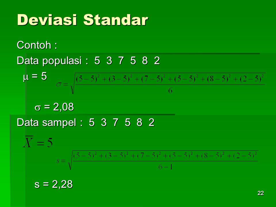 22 Deviasi Standar Contoh : Data populasi : 5 3 7 5 8 2  = 5  = 5  = 2,08  = 2,08 Data sampel : 5 3 7 5 8 2 s = 2,28 s = 2,28