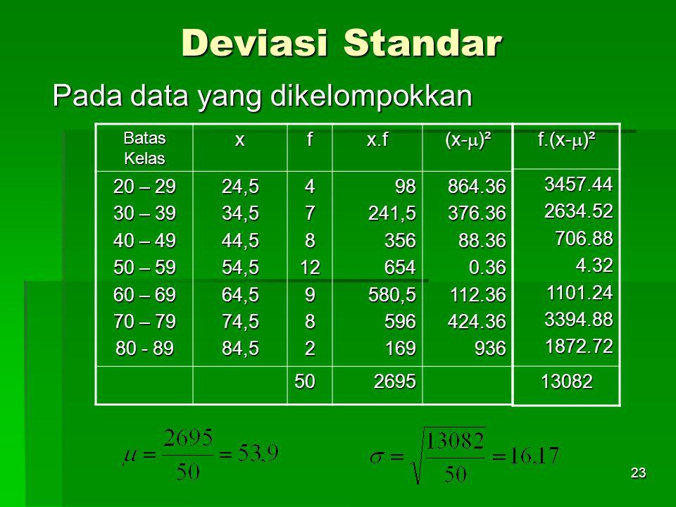 23 Deviasi Standar Pada data yang dikelompokkan Batas Kelas xfx.f (x-  )² 20 – 29 30 – 39 40 – 49 50 – 59 60 – 69 70 – 79 80 - 89 24,534,544,554,564,