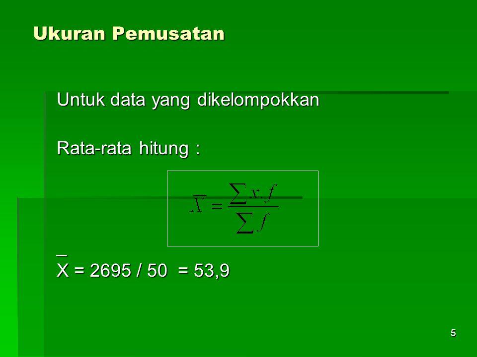 16 Desil Ukuran letak Desil : membagi data menjadi 10 bagian sama banyak D 1 D 2 D 3 D 4 D 5 D 6 D 7 D 8 D 9 D 1 D 2 D 3 D 4 D 5 D 6 D 7 D 8 D 9 Cara menecari nilai desil, prinsipnya sama dg cara mencari nilai kuartil.