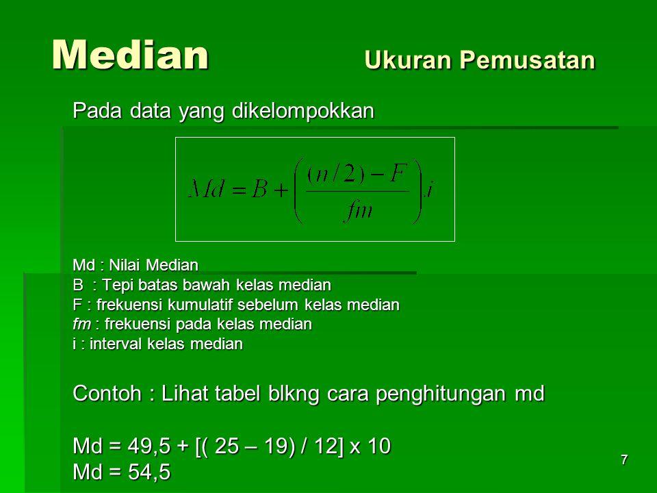 7 Median Ukuran Pemusatan Pada data yang dikelompokkan Md : Nilai Median B : Tepi batas bawah kelas median F : frekuensi kumulatif sebelum kelas median fm : frekuensi pada kelas median i : interval kelas median Contoh : Lihat tabel blkng cara penghitungan md Md = 49,5 + [( 25 – 19) / 12] x 10 Md = 54,5