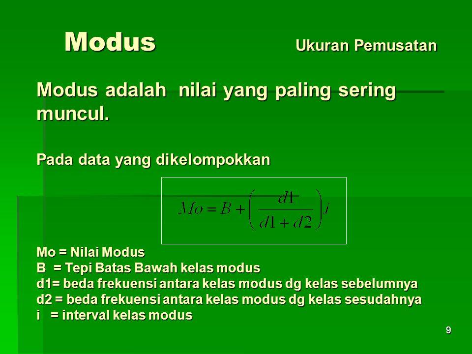 9 Modus adalah nilai yang paling sering muncul. Pada data yang dikelompokkan Mo = Nilai Modus B = Tepi Batas Bawah kelas modus d1= beda frekuensi anta