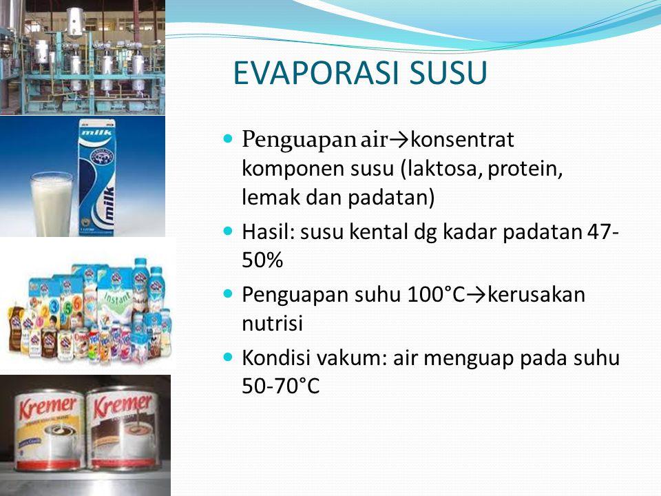 EVAPORASI SUSU Penguapan air→konsentrat komponen susu (laktosa, protein, lemak dan padatan) Hasil: susu kental dg kadar padatan 47- 50% Penguapan suhu 100°C→kerusakan nutrisi Kondisi vakum: air menguap pada suhu 50-70°C