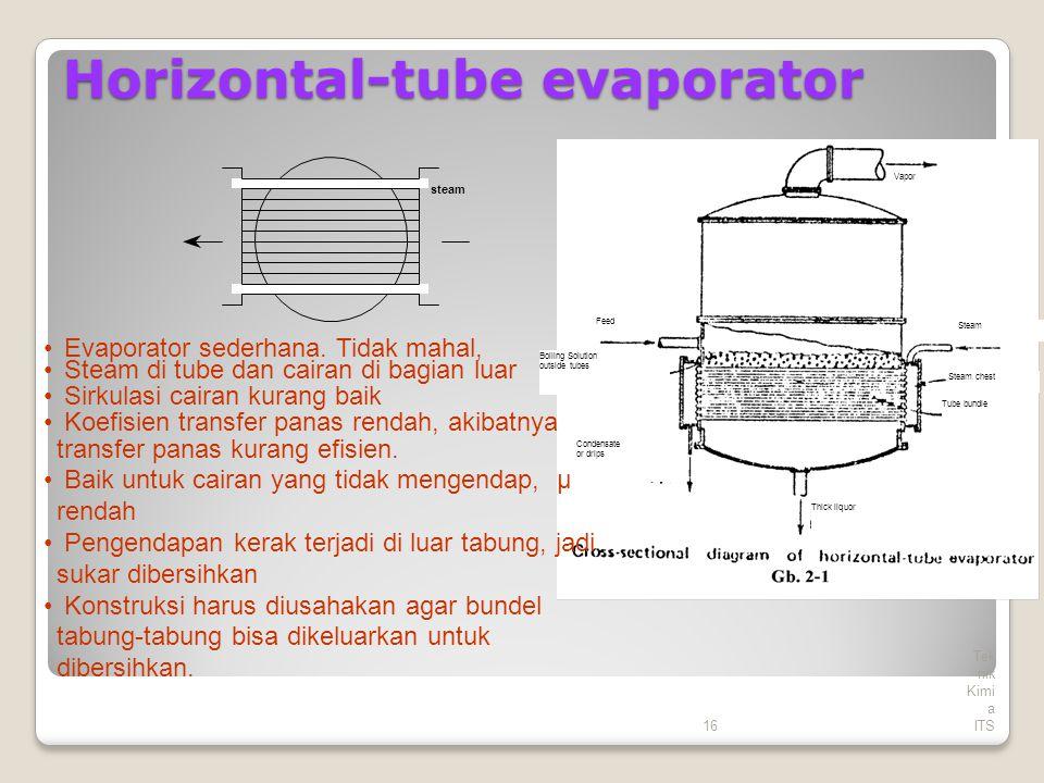 16 Tek nik Kimi a ITS Feed Steam Vapor Steam chest Tube bundle Thick liquor Boiling Solution outside tubes Condensate or drips Horizontal-tube evaporator Evaporator sederhana.