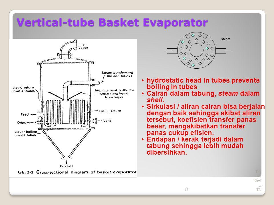 17 Tek nik Kimi a ITS Vertical-tube Basket Evaporator hydrostatic head in tubes prevents boiling in tubes Cairan dalam tabung, steam dalam shell.