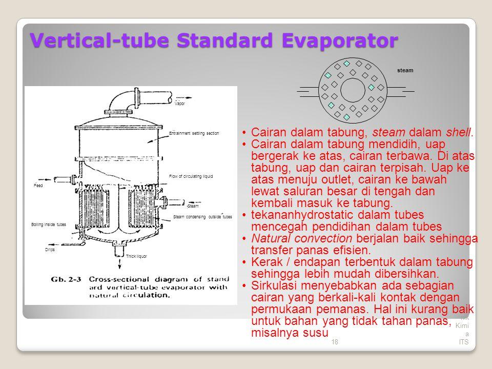 18 Tek nik Kimi a ITS Vertical-tube Standard Evaporator Cairan dalam tabung, steam dalam shell. Cairan dalam tabung mendidih, uap bergerak ke atas, ca
