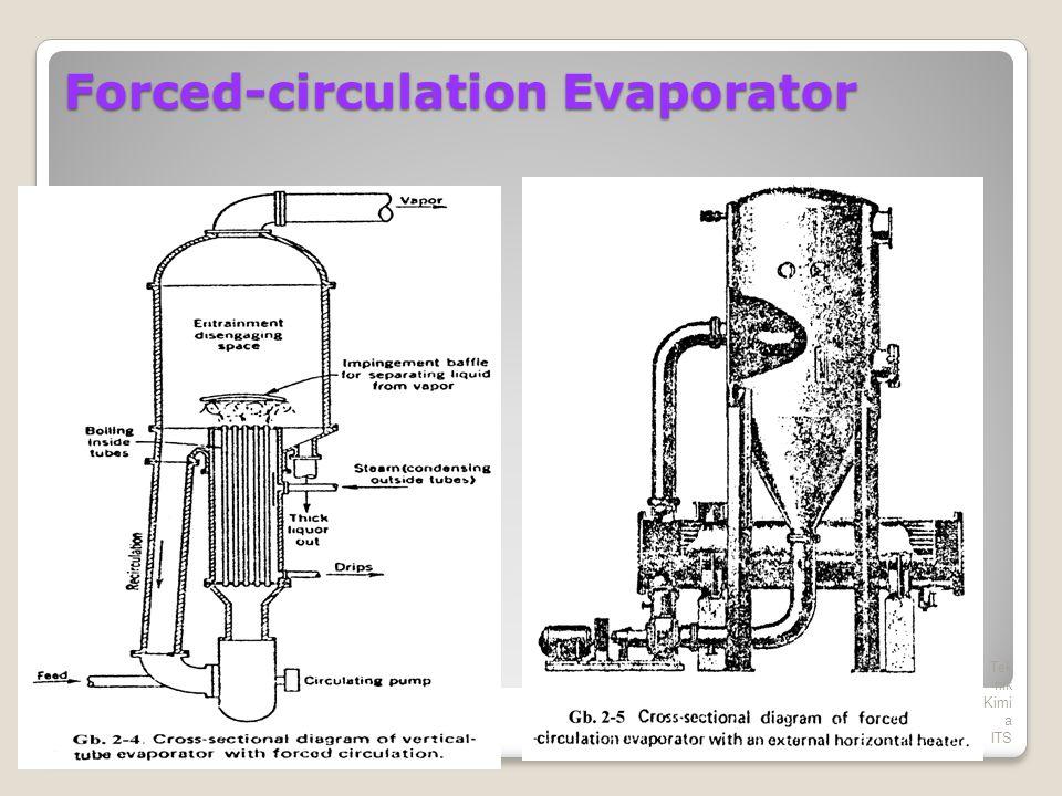 22 Tek nik Kimi a ITS Forced-circulation Evaporator