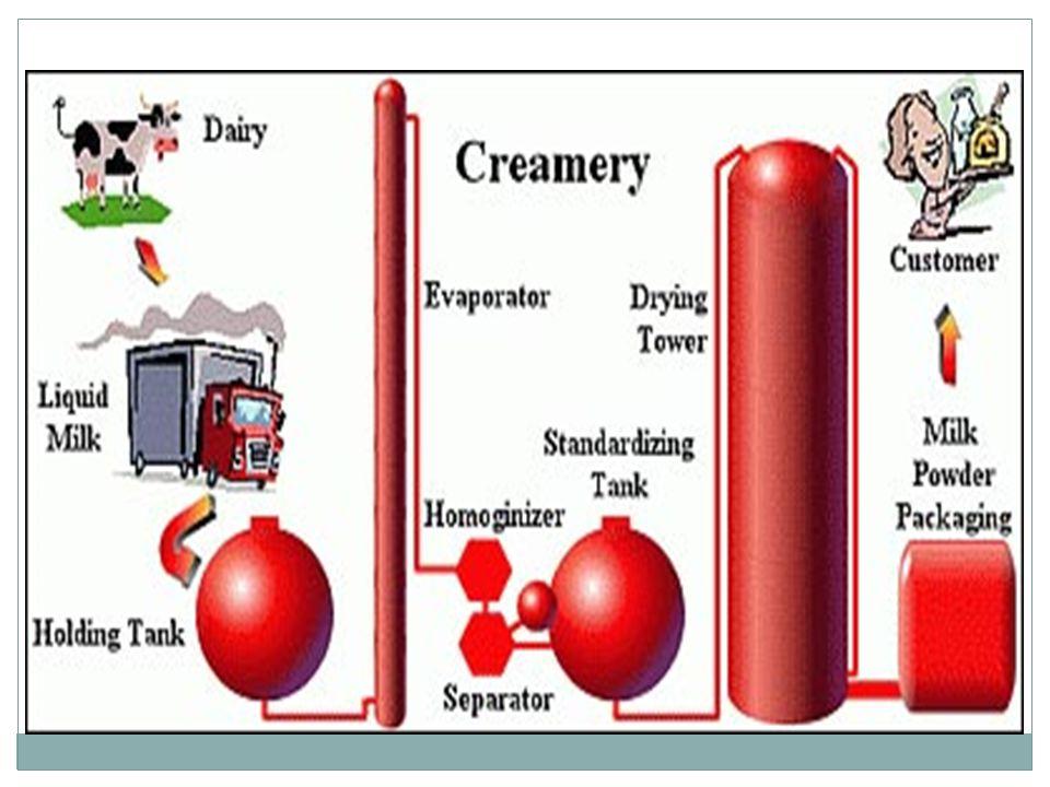 9 Teknik Kimia ITS Contoh EVAPORATOR :