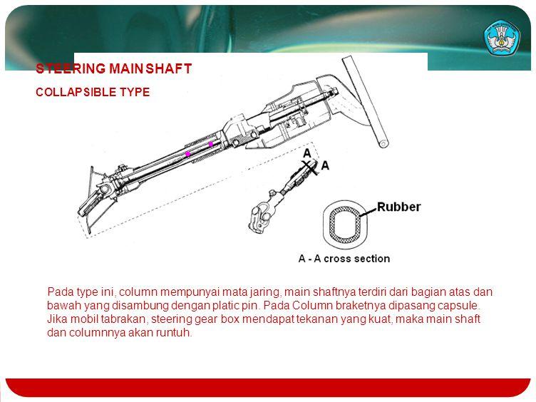 STEERING MAIN SHAFT COLLAPSIBLE TYPE Pada type ini, column mempunyai mata jaring, main shaftnya terdiri dari bagian atas dan bawah yang disambung deng