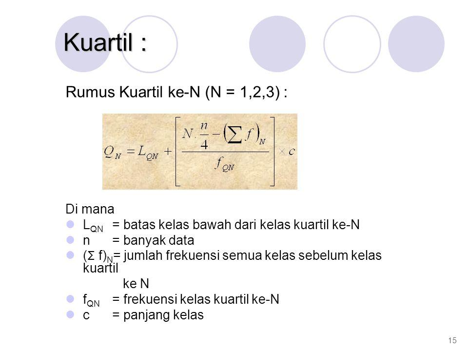 Kuartil : Di mana L QN = batas kelas bawah dari kelas kuartil ke-N n= banyak data ( Σ f) N = jumlah frekuensi semua kelas sebelum kelas kuartil ke N f