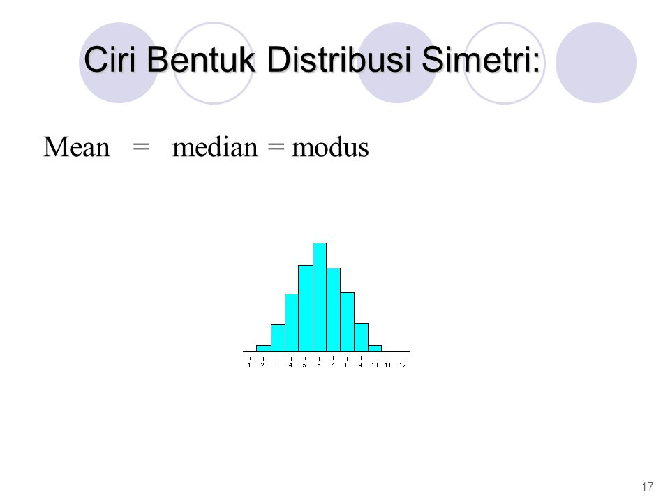Ciri Bentuk Distribusi Simetri: Mean = median = modus 17