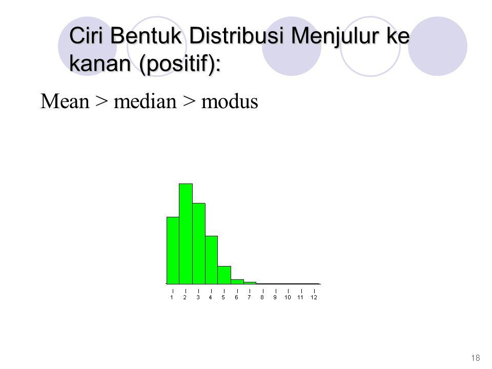 Ciri Bentuk Distribusi Menjulur ke kanan (positif): Mean > median > modus 18