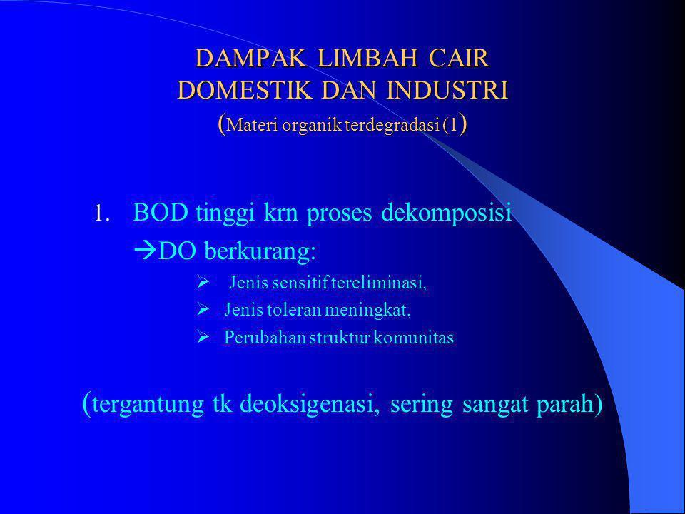 DAMPAK LIMBAH CAIR DOMESTIK DAN INDUSTRI ( Materi organik terdegradasi (1 ) 1.