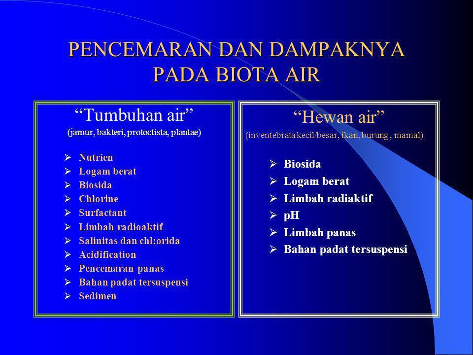 PENCEMARAN DAN DAMPAKNYA PADA BIOTA AIR Tumbuhan air (jamur, bakteri, protoctista, plantae)  Nutrien  Logam berat  Biosida  Chlorine  Surfactant  Limbah radioaktif  Salinitas dan chl;orida  Acidification  Pencemaran panas  Bahan padat tersuspensi  Sedimen Hewan air (inventebrata kecil/besar, ikan, burung, mamal)  Biosida  Logam berat  Limbah radiaktif  pH  Limbah panas  Bahan padat tersuspensi