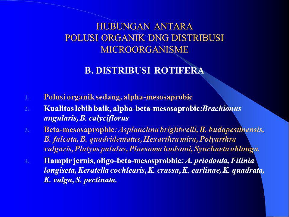 HUBUNGAN ANTARA POLUSI ORGANIK DNG DISTRIBUSI MICROORGANISME B.