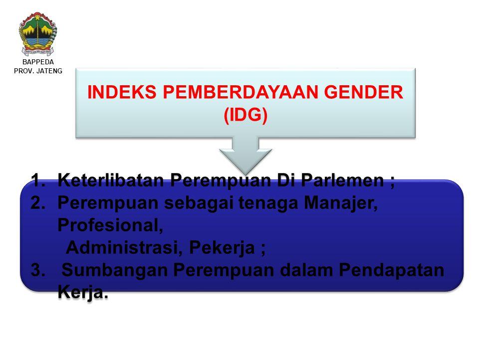 INDEKS PEMBERDAYAAN GENDER (IDG) 1.Keterlibatan Perempuan Di Parlemen ; 2.Perempuan sebagai tenaga Manajer, Profesional, Administrasi, Pekerja ; 3.