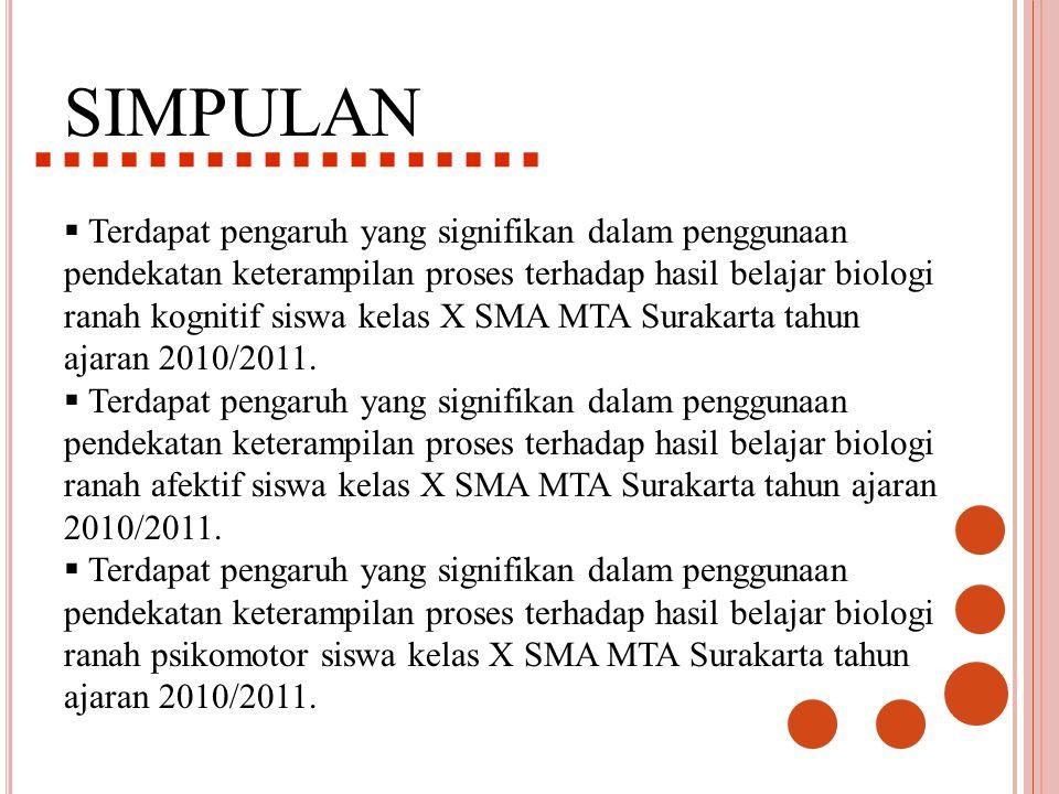 SIMPULAN  Terdapat pengaruh yang signifikan dalam penggunaan pendekatan keterampilan proses terhadap hasil belajar biologi ranah kognitif siswa kelas X SMA MTA Surakarta tahun ajaran 2010/2011.