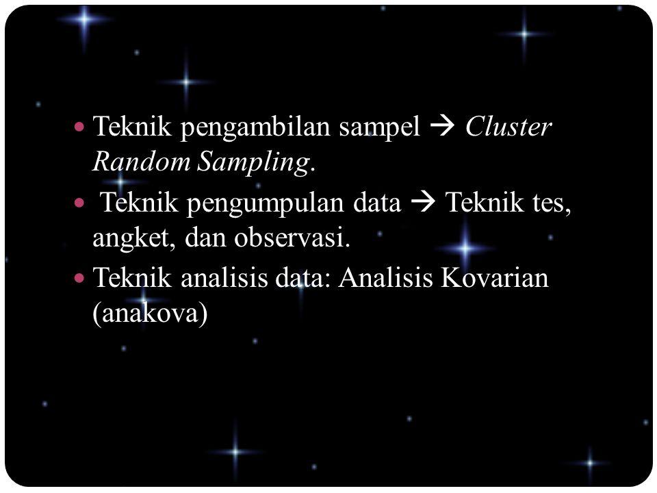 Teknik pengambilan sampel  Cluster Random Sampling.