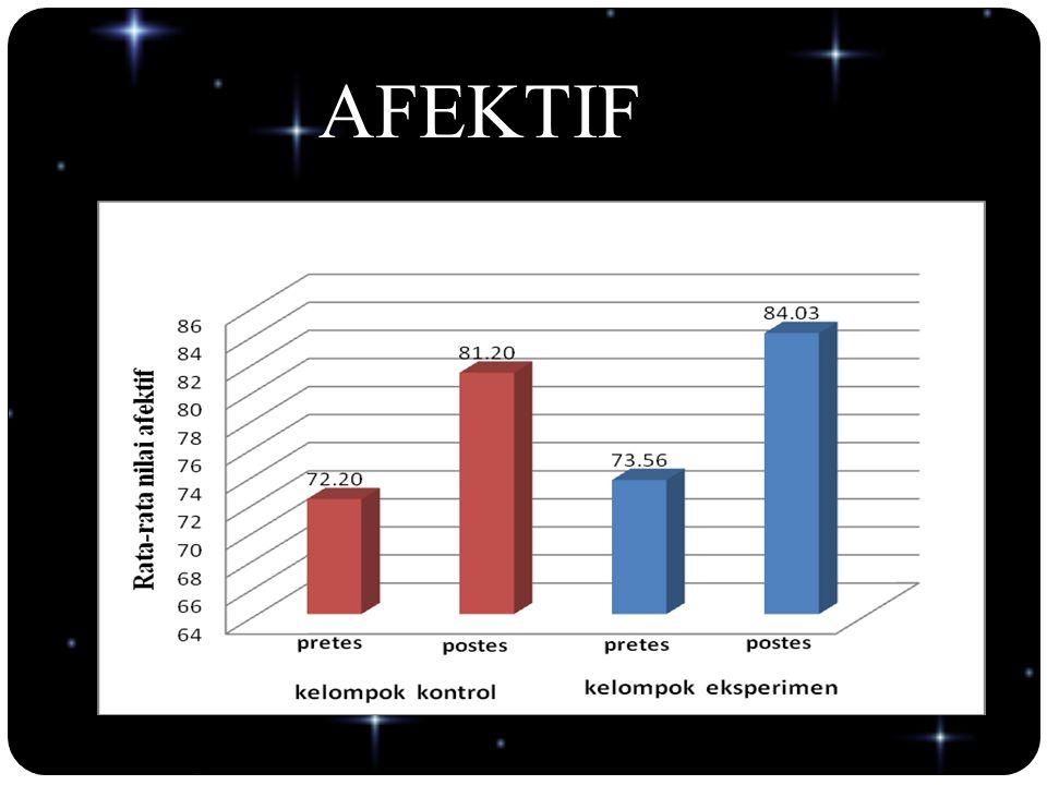 AFEKTIF