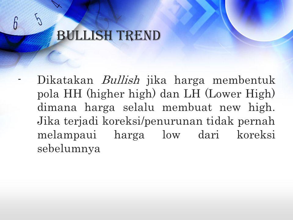 Bullish Trend -Dikatakan Bullish jika harga membentuk pola HH (higher high) dan LH (Lower High) dimana harga selalu membuat new high.