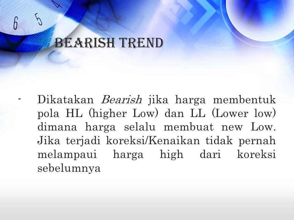 Bearish Trend -Dikatakan Bearish jika harga membentuk pola HL (higher Low) dan LL (Lower low) dimana harga selalu membuat new Low.