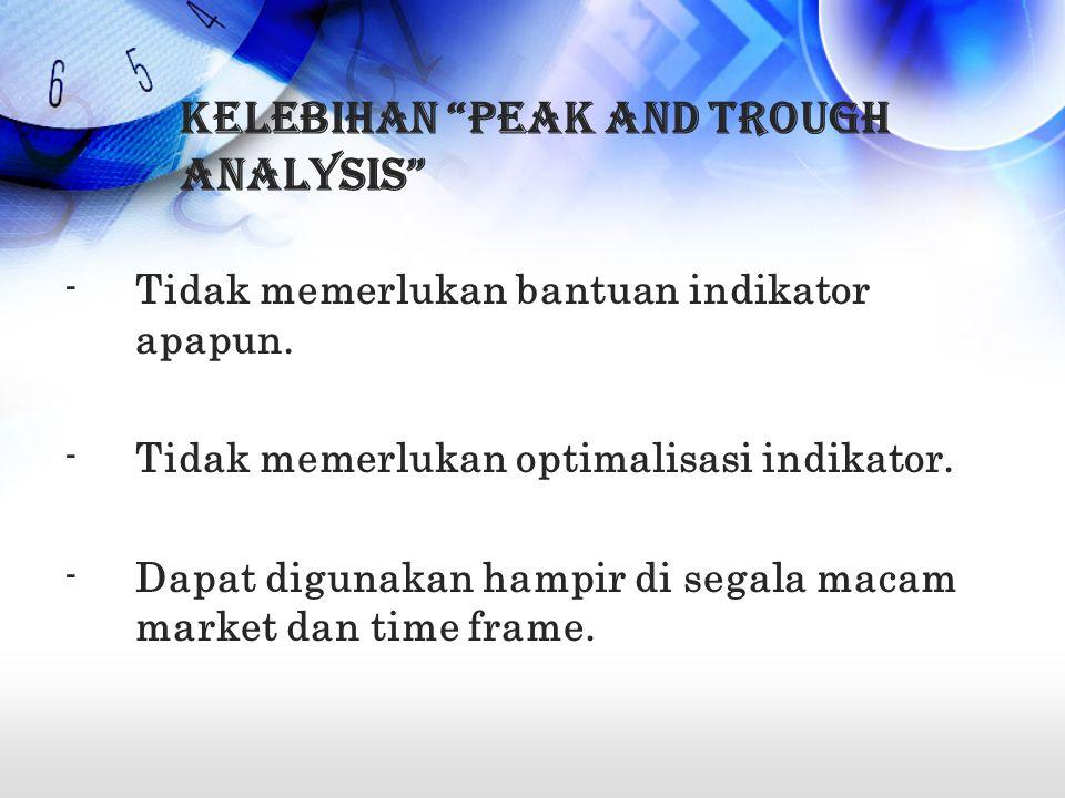Kelebihan Peak and Trough Analysis -Tidak memerlukan bantuan indikator apapun.