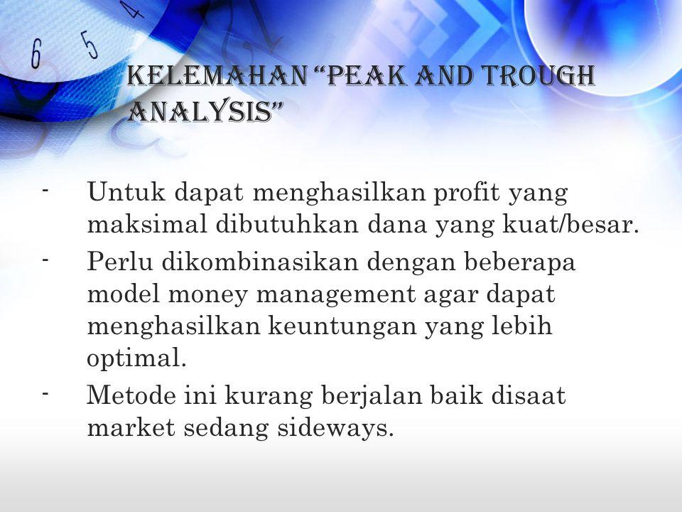 Kelemahan Peak and Trough Analysis -Untuk dapat menghasilkan profit yang maksimal dibutuhkan dana yang kuat/besar.