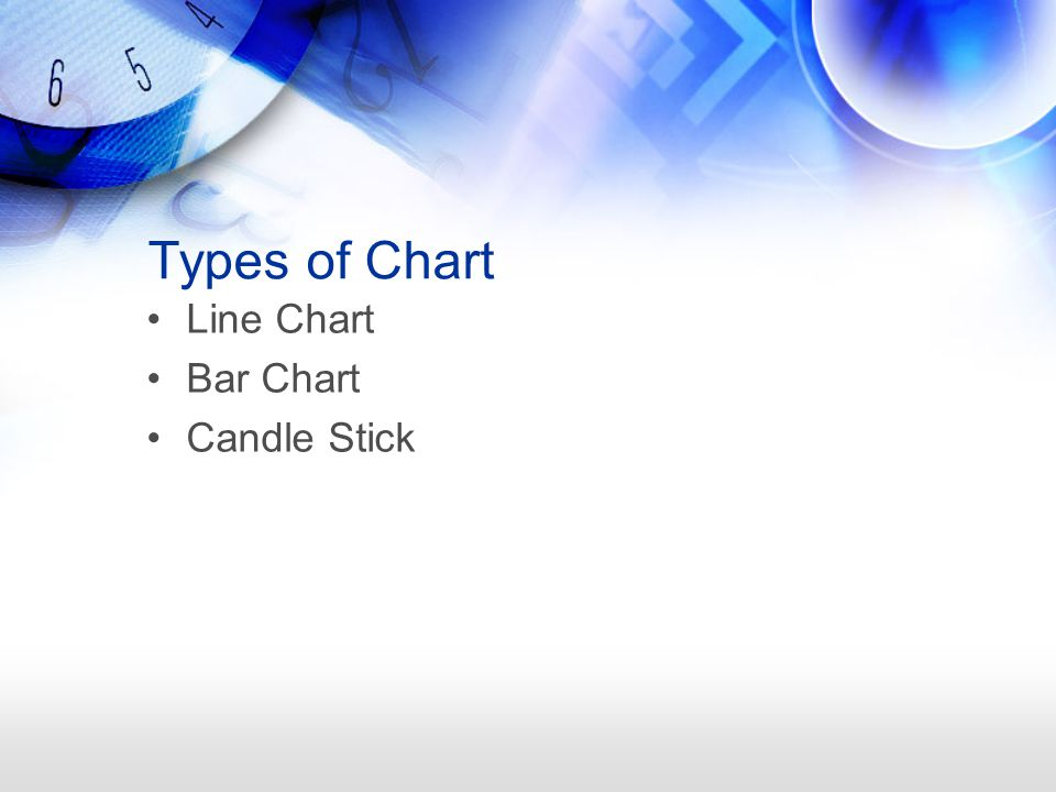 Types of Chart Line Chart Bar Chart Candle Stick