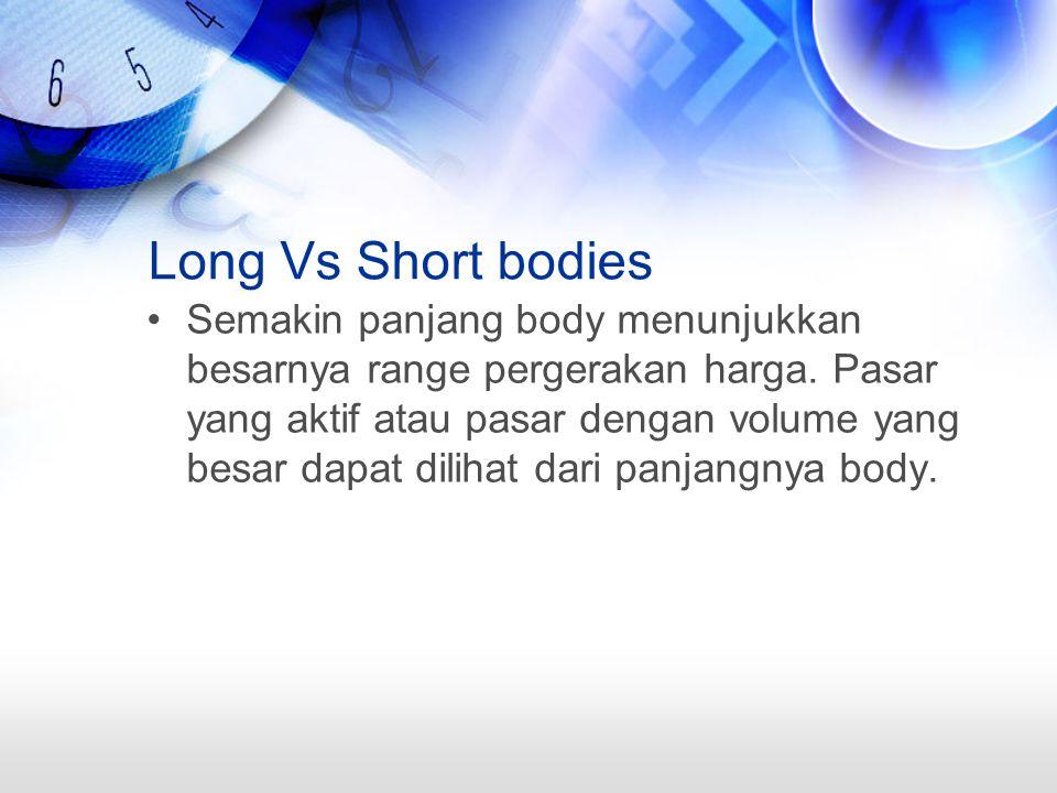 Long Vs Short bodies Semakin panjang body menunjukkan besarnya range pergerakan harga.