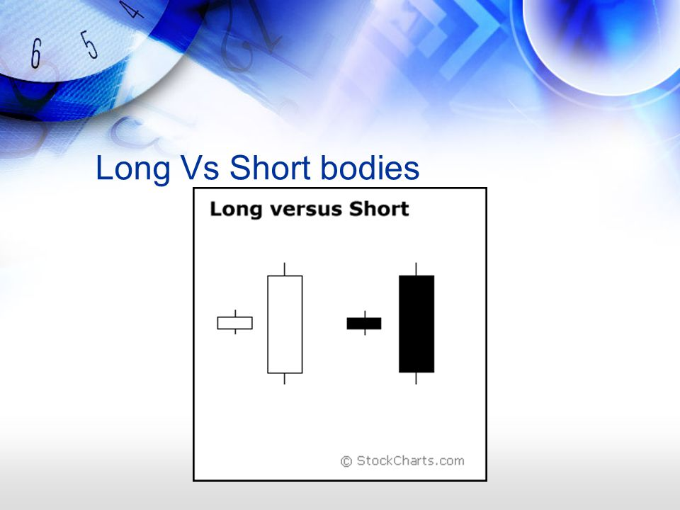 Long Vs Short bodies