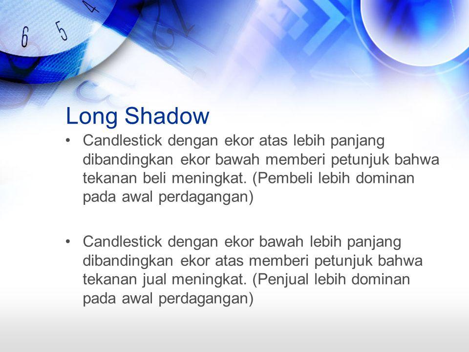 Long Shadow Candlestick dengan ekor atas lebih panjang dibandingkan ekor bawah memberi petunjuk bahwa tekanan beli meningkat.