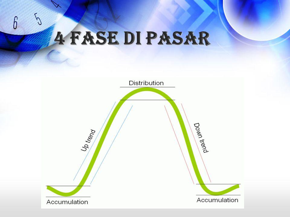 4 fase di pasar