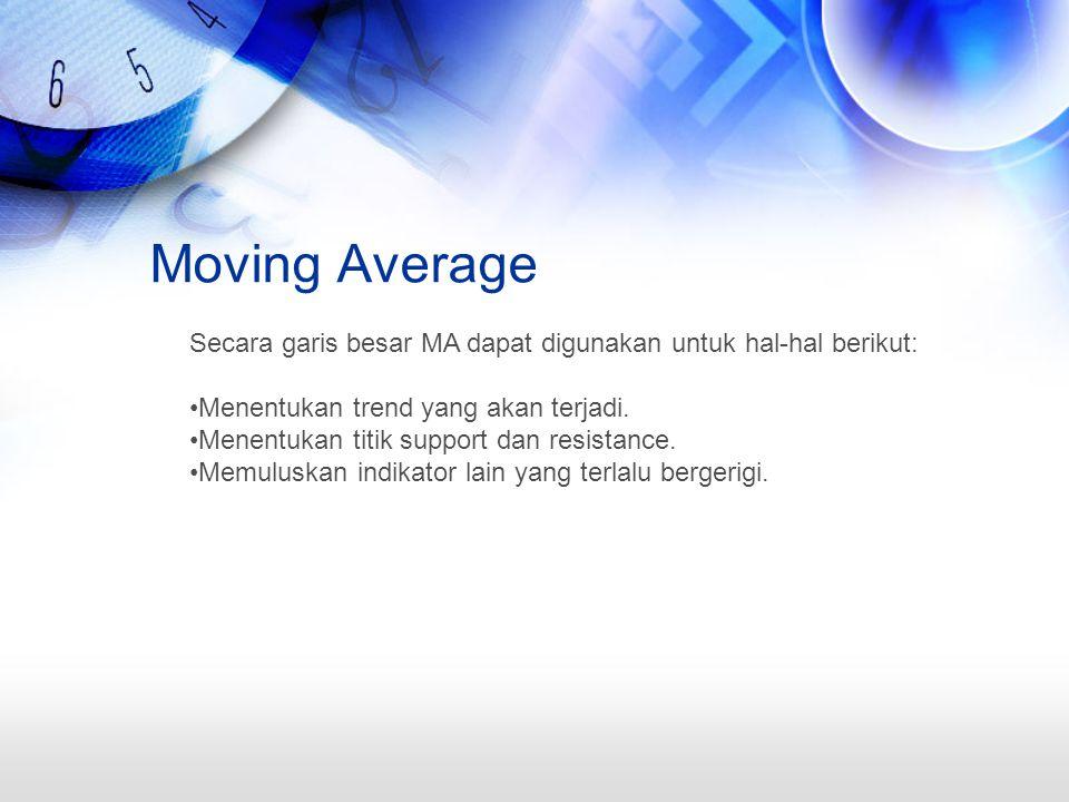 Secara garis besar MA dapat digunakan untuk hal-hal berikut: Menentukan trend yang akan terjadi.