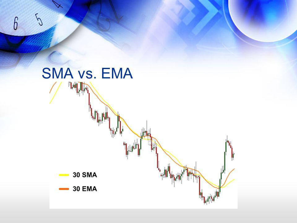 SMA vs. EMA