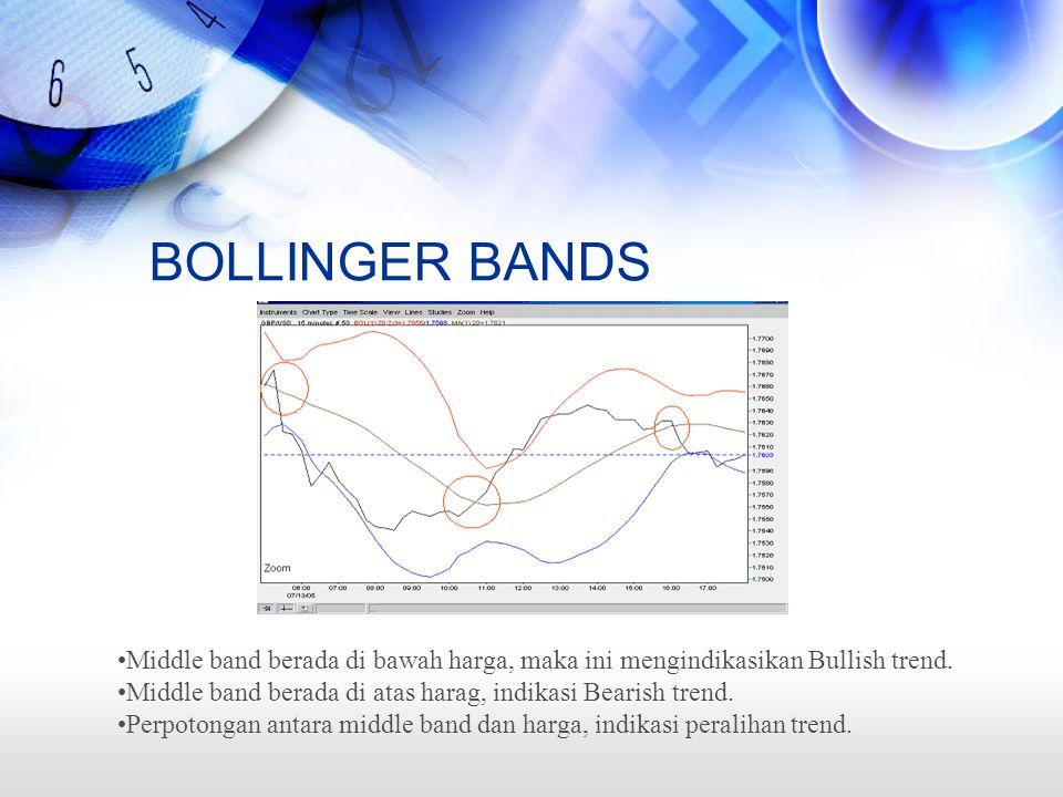 BOLLINGER BANDS Middle band berada di bawah harga, maka ini mengindikasikan Bullish trend.