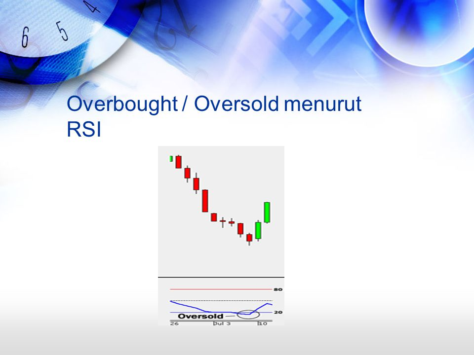 Overbought / Oversold menurut RSI