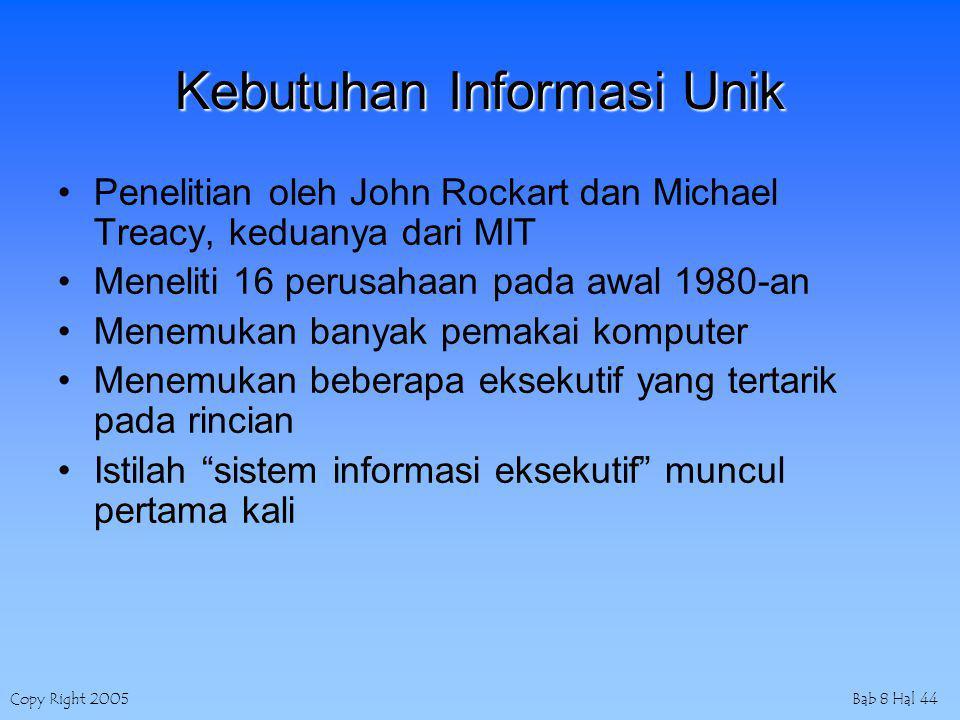 Copy Right 2005Bab 8 Hal 44 Kebutuhan Informasi Unik Penelitian oleh John Rockart dan Michael Treacy, keduanya dari MIT Meneliti 16 perusahaan pada awal 1980-an Menemukan banyak pemakai komputer Menemukan beberapa eksekutif yang tertarik pada rincian Istilah sistem informasi eksekutif muncul pertama kali