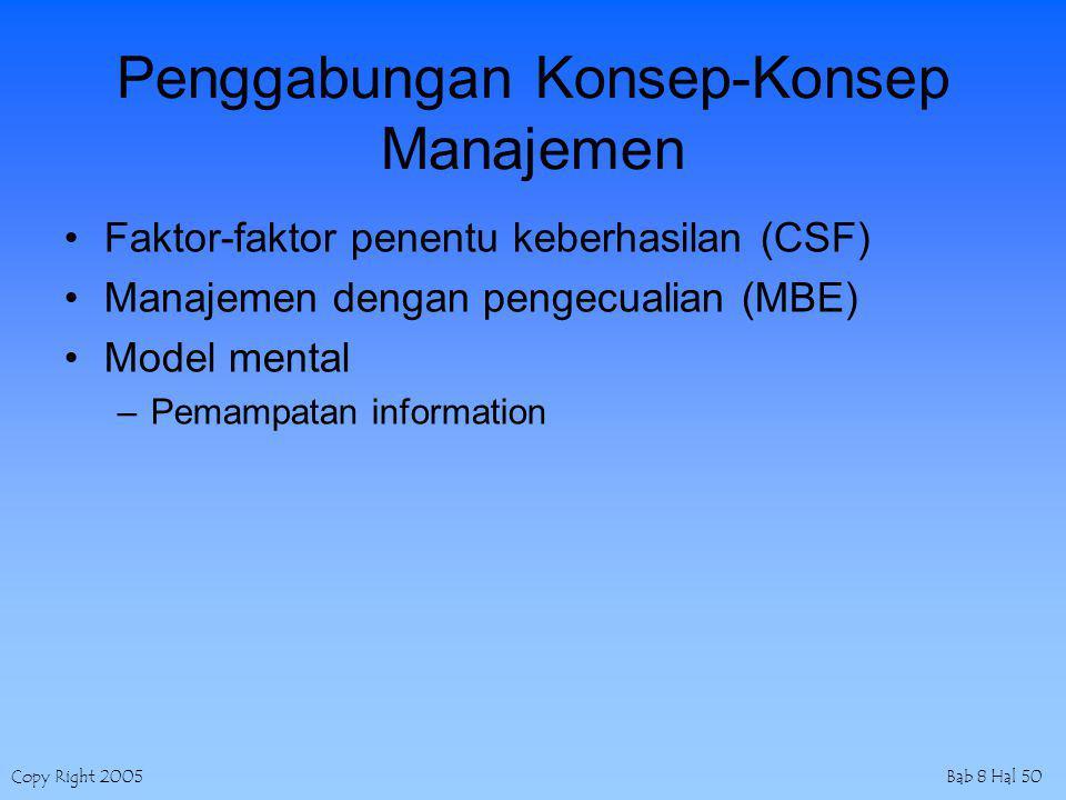 Copy Right 2005Bab 8 Hal 50 Penggabungan Konsep-Konsep Manajemen Faktor-faktor penentu keberhasilan (CSF) Manajemen dengan pengecualian (MBE) Model mental –Pemampatan information