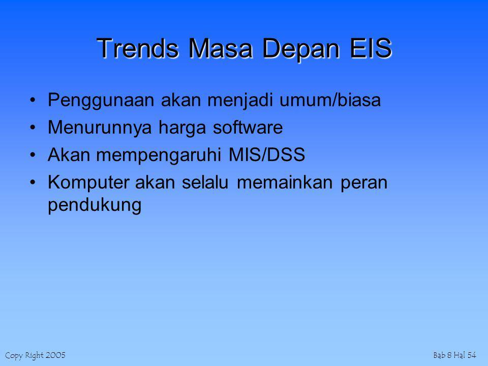 Copy Right 2005Bab 8 Hal 54 Trends Masa Depan EIS Penggunaan akan menjadi umum/biasa Menurunnya harga software Akan mempengaruhi MIS/DSS Komputer akan selalu memainkan peran pendukung