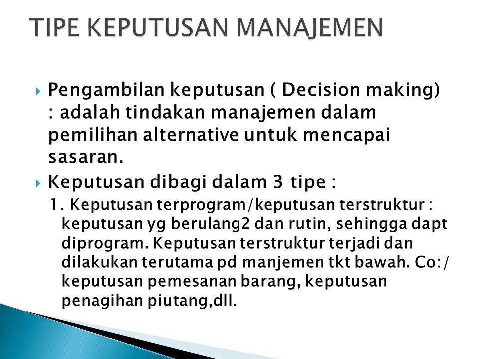  Pengambilan keputusan ( Decision making) : adalah tindakan manajemen dalam pemilihan alternative untuk mencapai sasaran.  Keputusan dibagi dalam 3