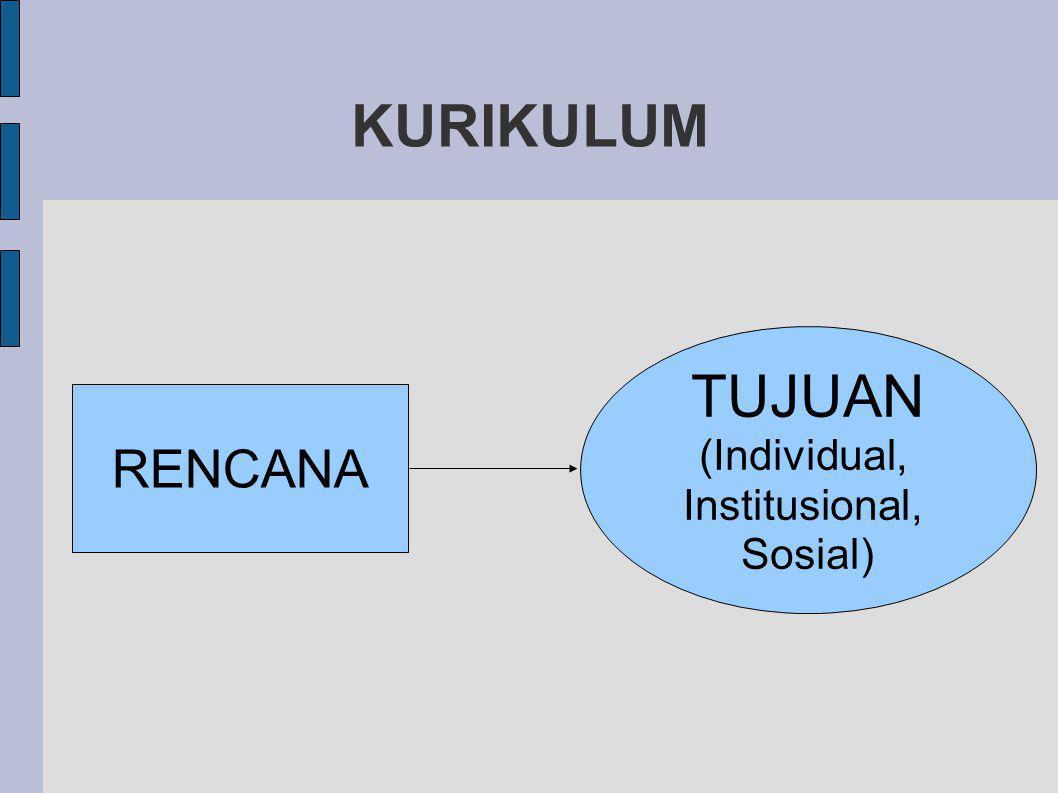 KURIKULUM RENCANA TUJUAN (Individual, Institusional, Sosial)
