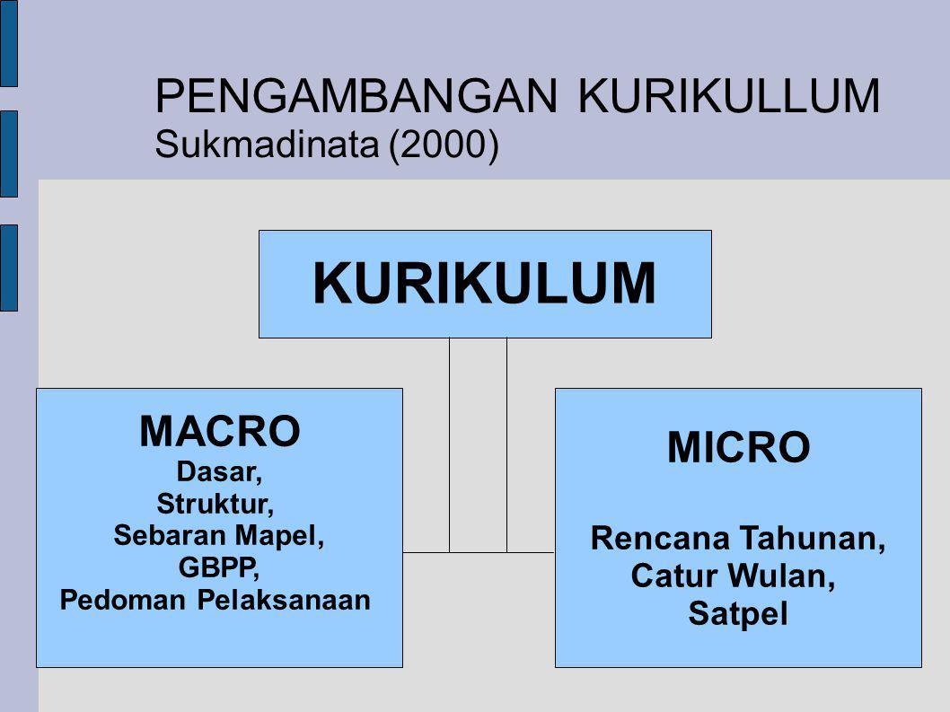 PENGAMBANGAN KURIKULLUM Sukmadinata (2000) KURIKULUM MACRO Dasar, Struktur, Sebaran Mapel, GBPP, Pedoman Pelaksanaan MICRO Rencana Tahunan, Catur Wulan, Satpel