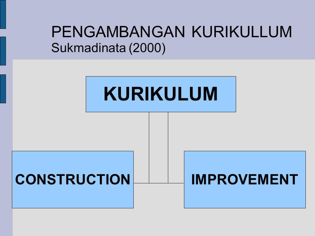 PENGAMBANGAN KURIKULLUM Sukmadinata (2000) KURIKULUM CONSTRUCTIONIMPROVEMENT