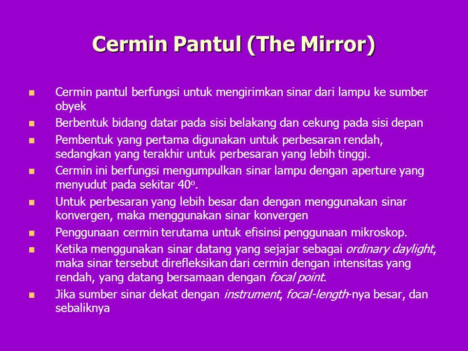 Cermin Pantul (The Mirror) Cermin pantul berfungsi untuk mengirimkan sinar dari lampu ke sumber obyek Berbentuk bidang datar pada sisi belakang dan ce