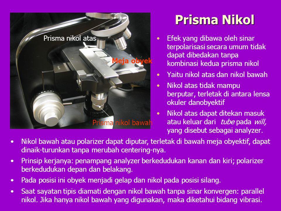 Penggunaan Prisma Nikol untuk Pengamatan Nikol Silang Jika polarizer dipindahkan dari mikroskop dan sinar direfleksikan dari permukaan ke bidang horizontal, maka bidang terpolarisasi menjadi gelap jika diputar ke kanan.