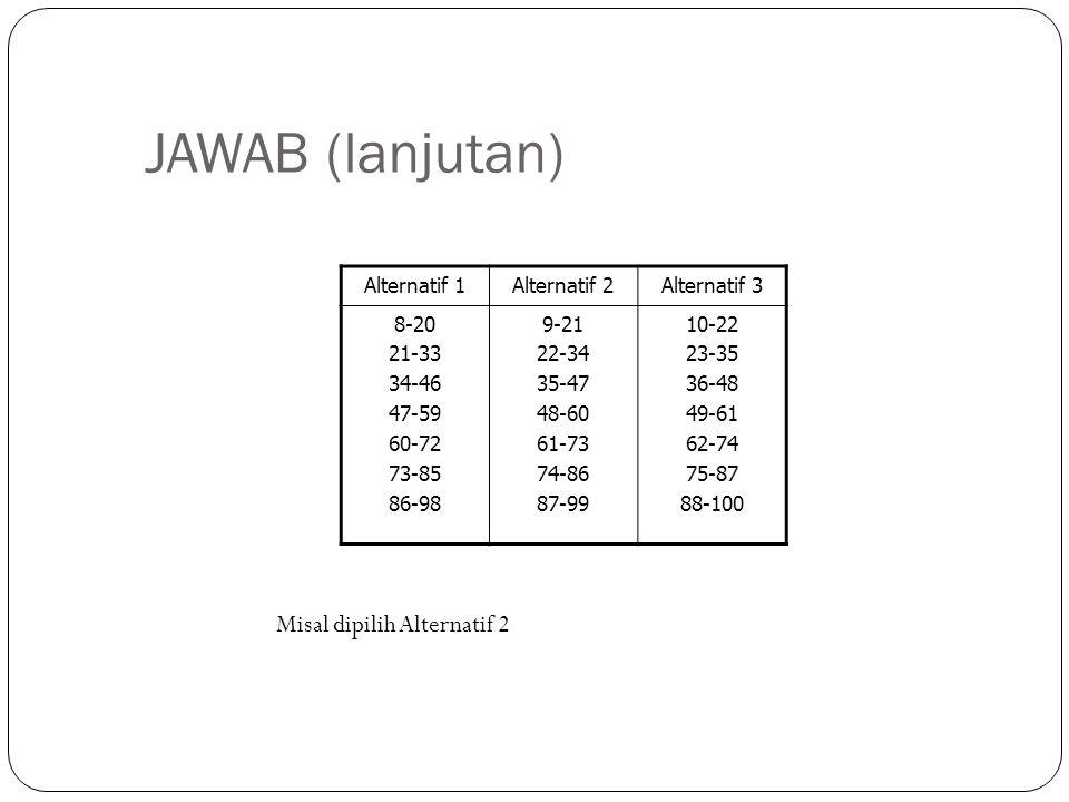 JAWAB (lanjutan) Alternatif 1Alternatif 2Alternatif 3 8-20 21-33 34-46 47-59 60-72 73-85 86-98 9-21 22-34 35-47 48-60 61-73 74-86 87-99 10-22 23-35 36-48 49-61 62-74 75-87 88-100 Misal dipilih Alternatif 2