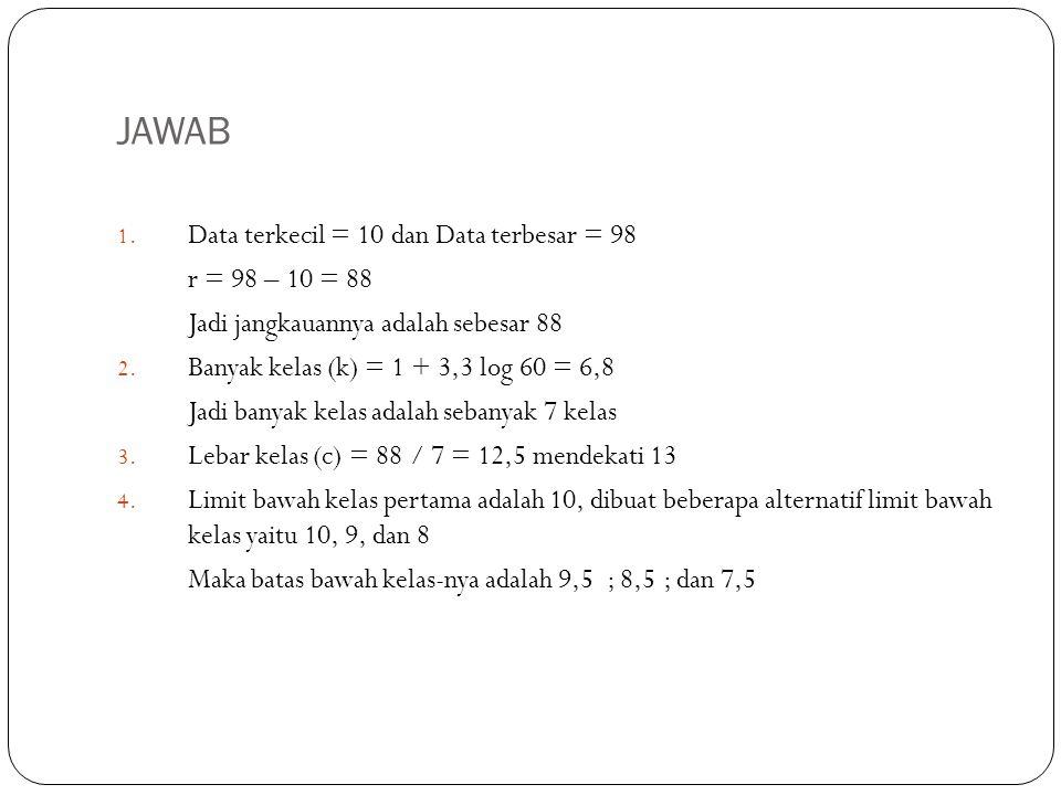 JAWAB (lanjutan) 5.