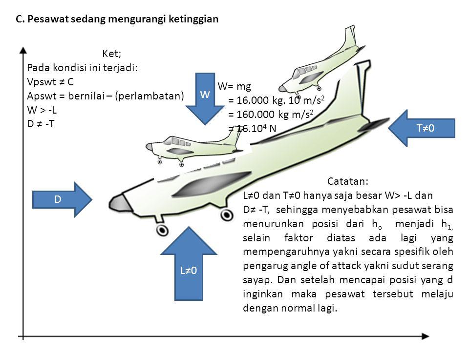 C. Pesawat sedang mengurangi ketinggian W D L≠0 T≠0 Ket; Pada kondisi ini terjadi: Vpswt ≠ C Apswt = bernilai – (perlambatan) W > -L D ≠ -T Catatan: L