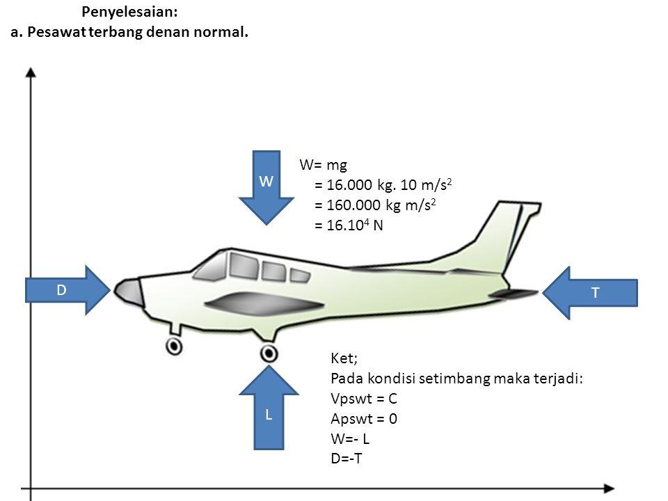 Penyelesaian: a. Pesawat terbang denan normal. D W W= mg = 16.000 kg. 10 m/s 2 = 160.000 kg m/s 2 = 16.10 4 N T L Ket; Pada kondisi setimbang maka ter