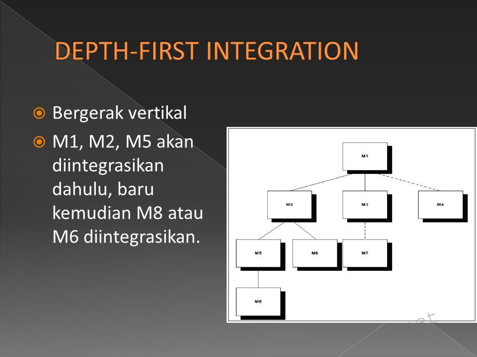  Bergerak vertikal  M1, M2, M5 akan diintegrasikan dahulu, baru kemudian M8 atau M6 diintegrasikan.
